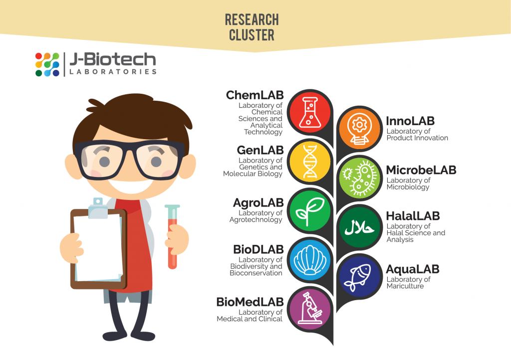 RDI J Biotech 03